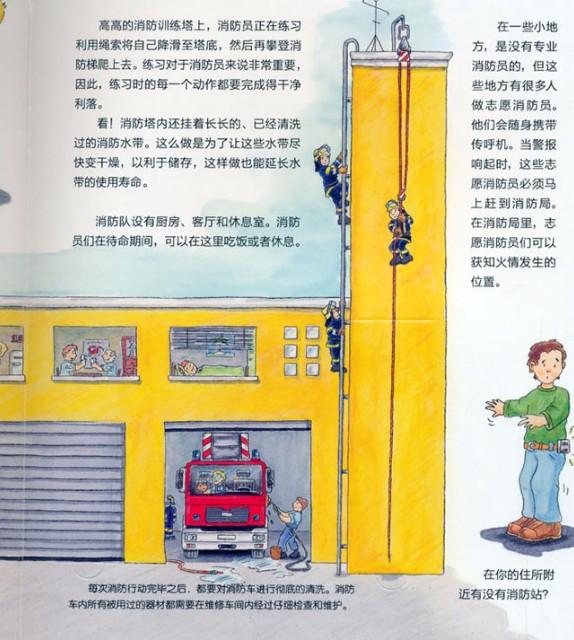 消防宣传手绘图